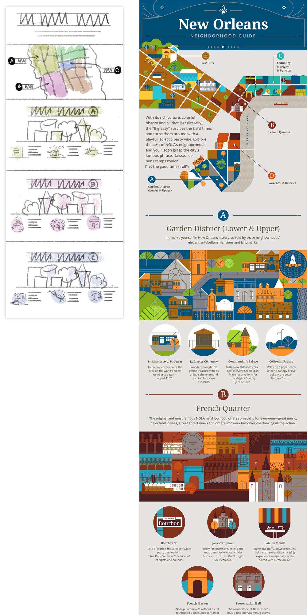 Choice Hotels infographics series – Dana Chen