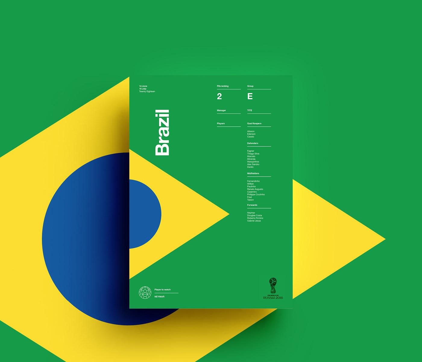 2018 FIFA World Cup Russia // Brazil