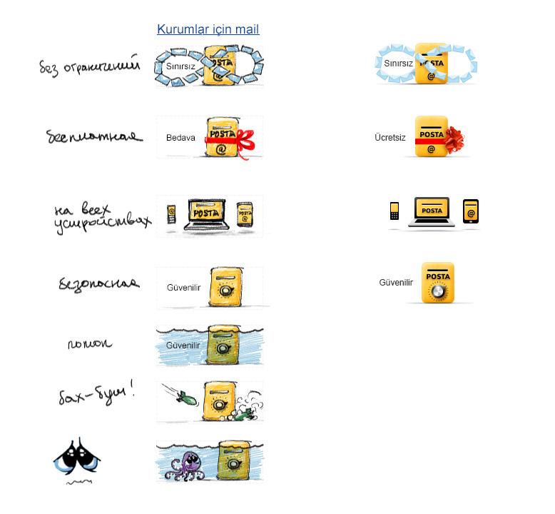 Тизеры почты для домена. Идея и финал, Яндекс