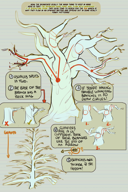 thunderclucks trees 3
