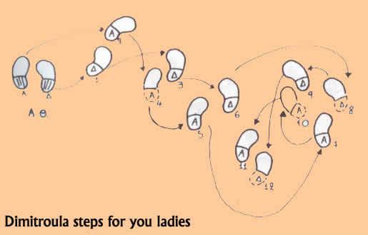 dimitroula-dance-steps