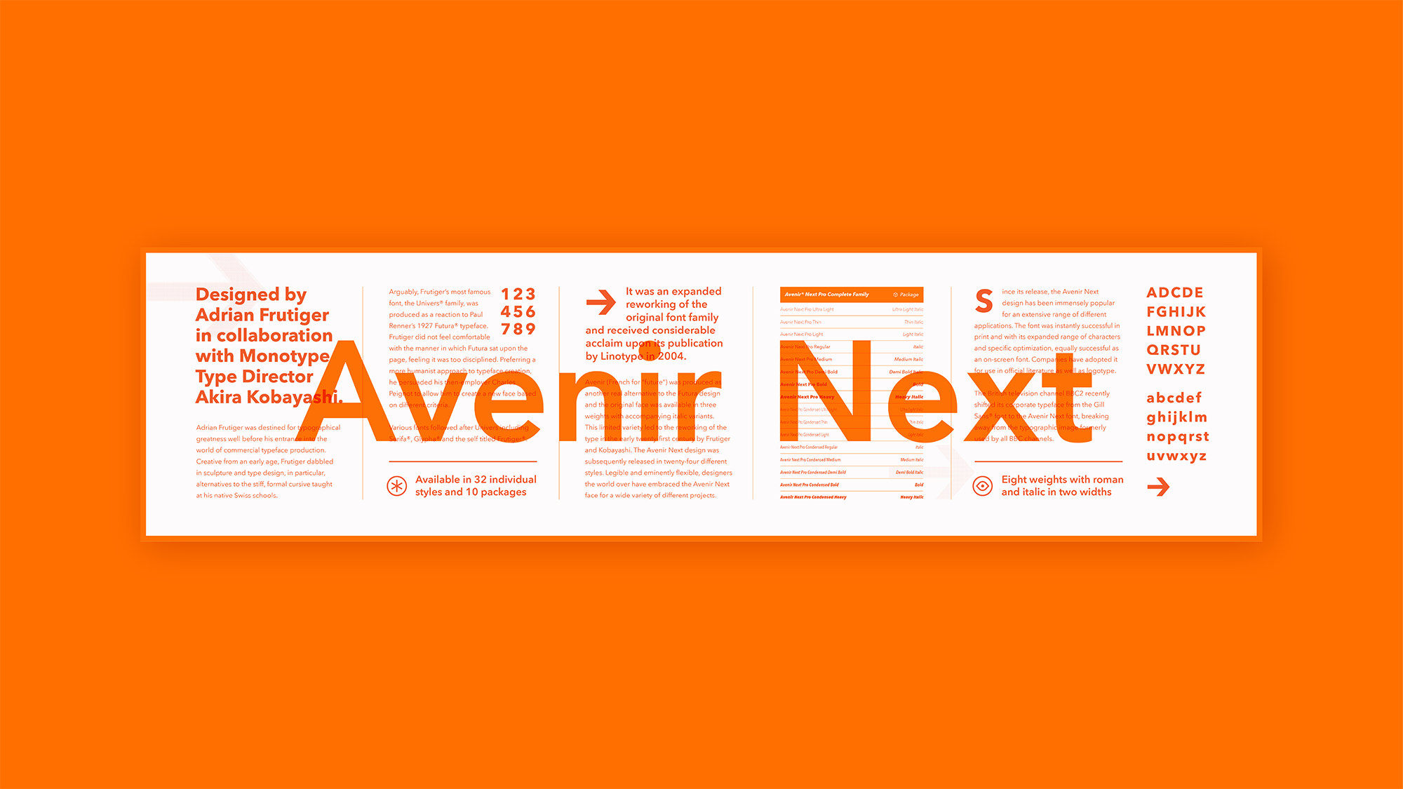 Fonts.com Avenir Next