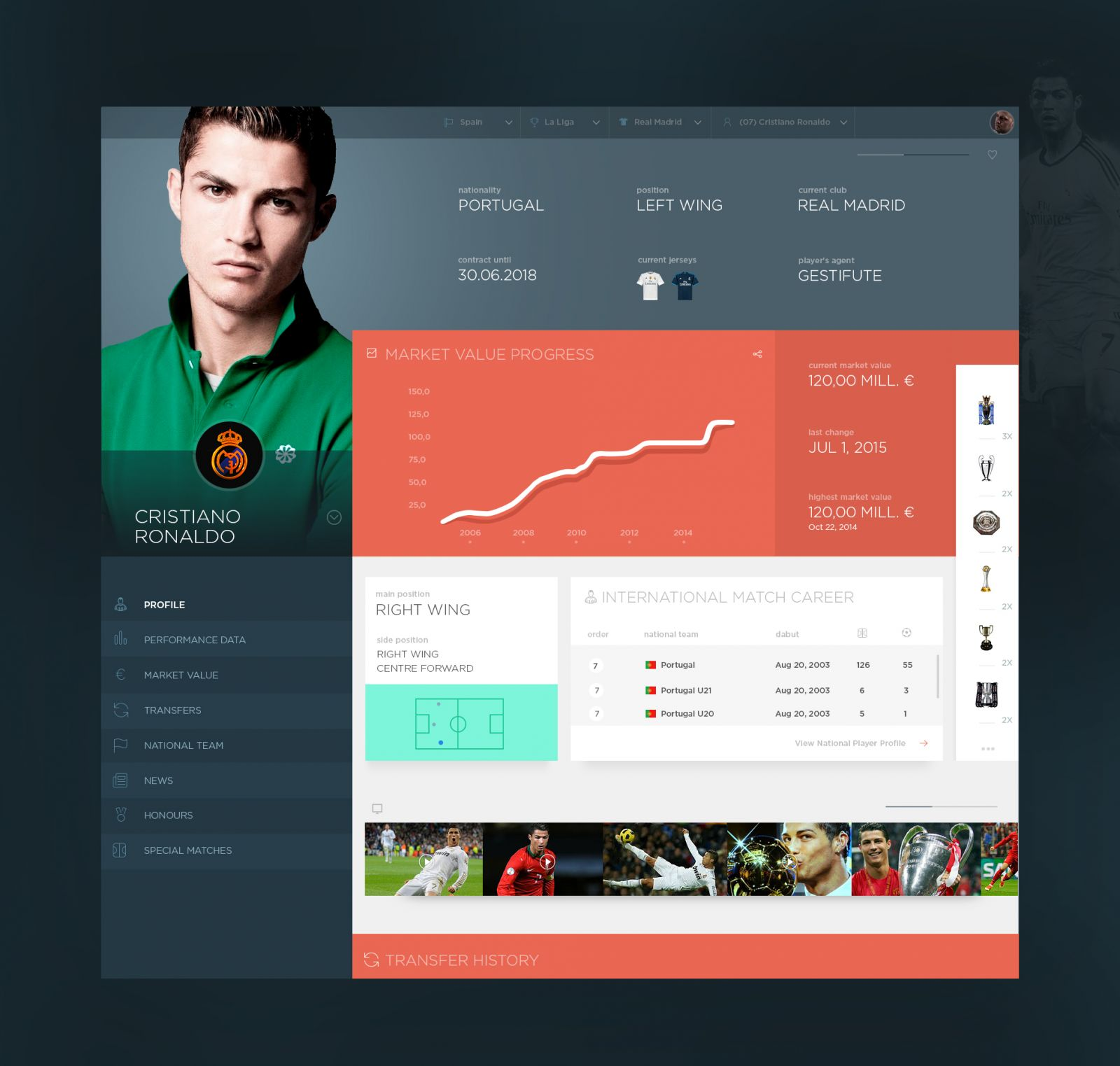 Dribbble - playerprofile_ronaldo.jpg by Vivek