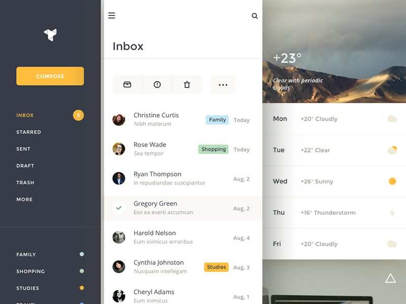 Inbox Dashboard by Creativedash - Dribbble