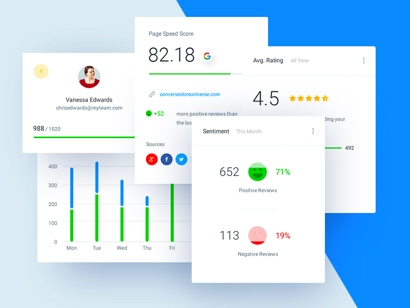 Highlevel is coming! by Filip Justić - Dribbble