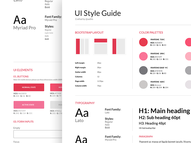 Style Guide - e-commerce app by Karthik Aathis - Dribbble