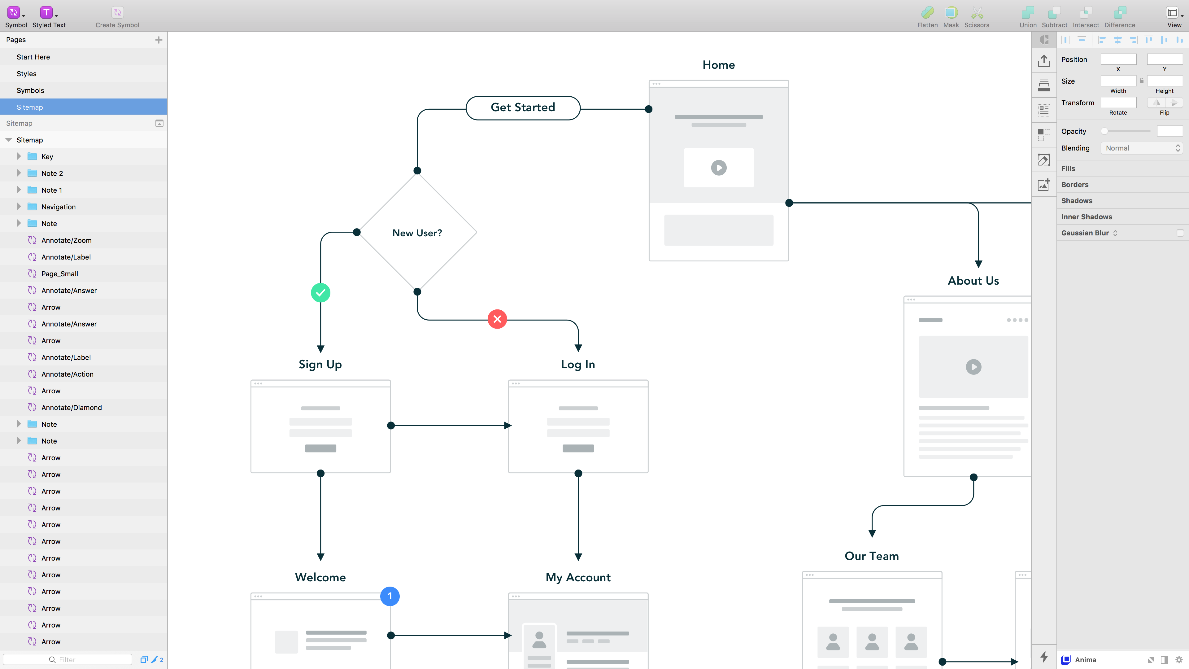 Sketch Sitemapping User Flow Template | Made by Sidecar | By designers. For designers.
